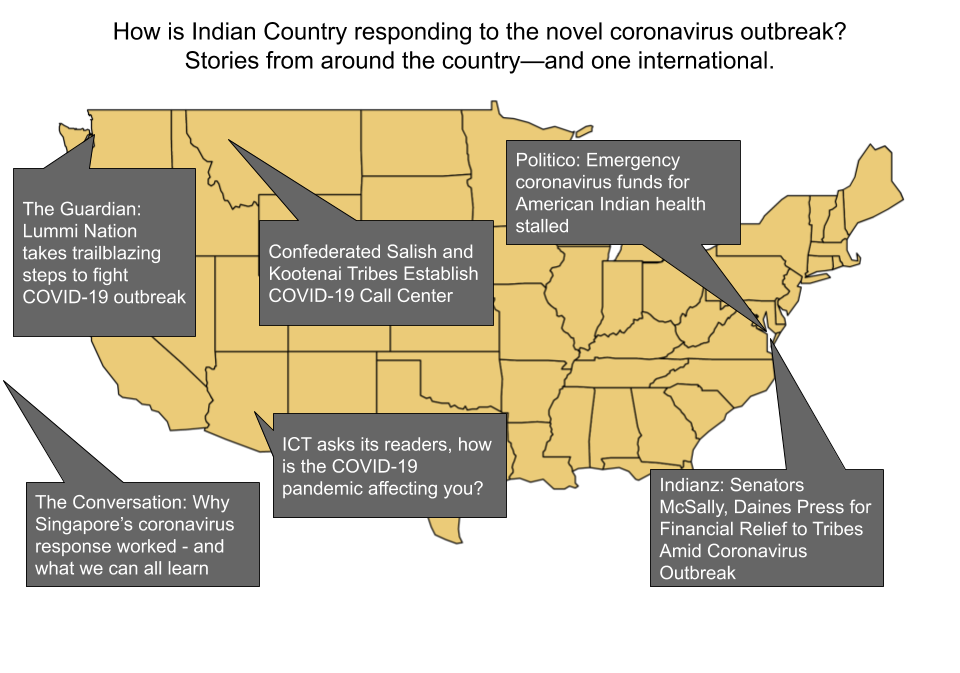 How is Indian Country responding to the novel coronavirus outbreak?